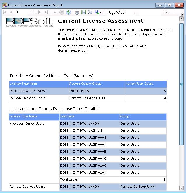 SPL Tracker's Current License Assessment Report helps in automating Microsoft SPLA reporting.