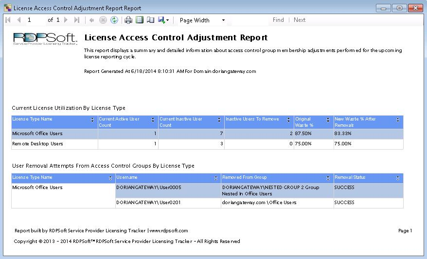 License Access Control Adjustment Report in RDPSoft's SPL Tracker