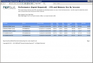 CPU And Memory Use By Session Report
