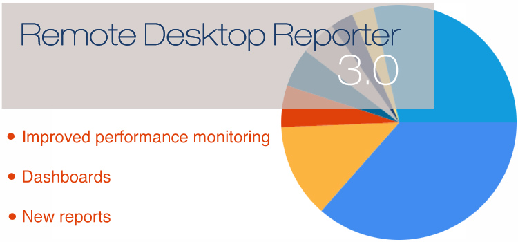 Remote Desktop Reporter Version 3 with enhanced performance monitoring.