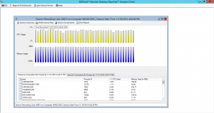 Recorded Session Memory and CPU Slices