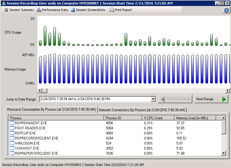 Remote Desktop User Activity Monitoring - Programs and Performance