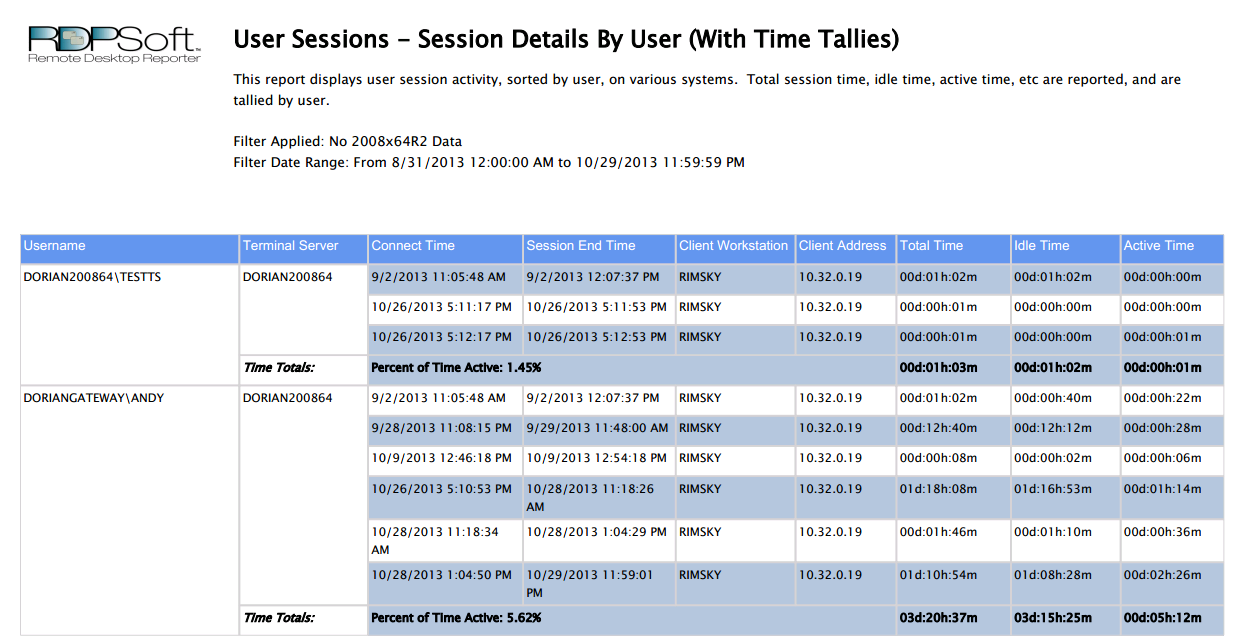 Terminal Server User Activity Monitoring (Detailed)