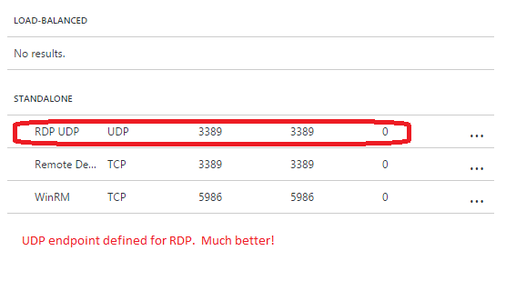 RDP UDP Endpoint Defined