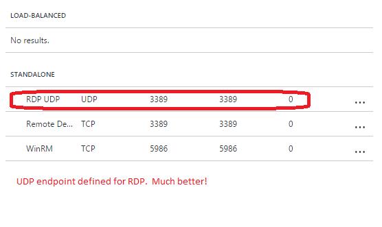 UDP Transport In Remote Desktop Protocol | UDP in RDP 8
