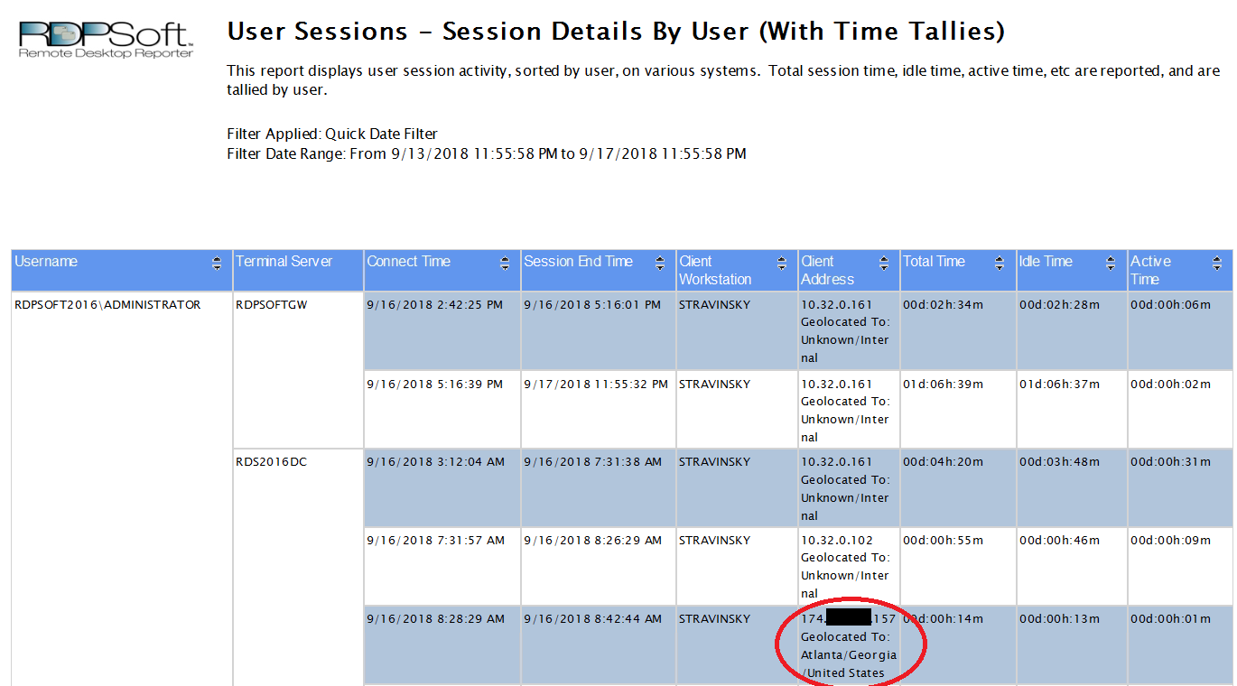 Remote Desktop User Time Tracking Report