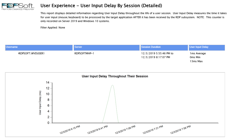 User Input Delay Counter Per Session Report